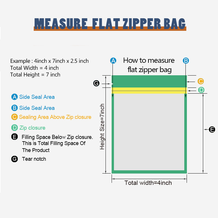 How to measure the zipper bag